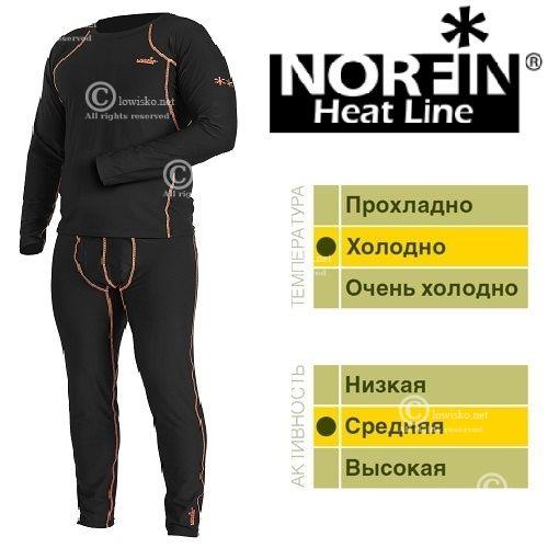 http://lowisko.net/files/bielizna-termoaktywna-heat-line.jpg